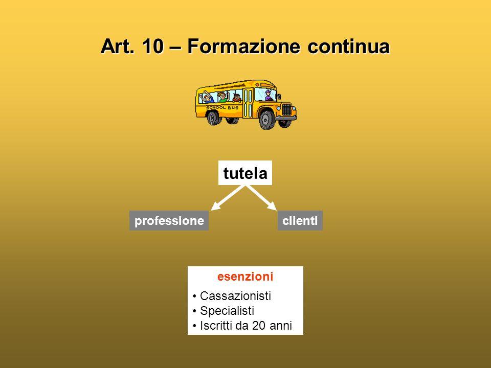 Art. 10 – Formazione continua