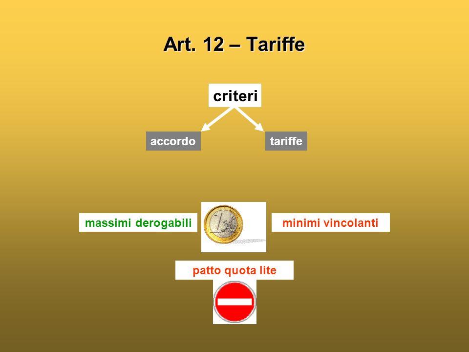 Art. 12 – Tariffe criteri accordo tariffe massimi derogabili