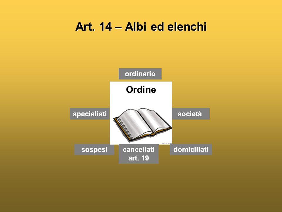 Art. 14 – Albi ed elenchi Ordine ordinario specialisti società sospesi