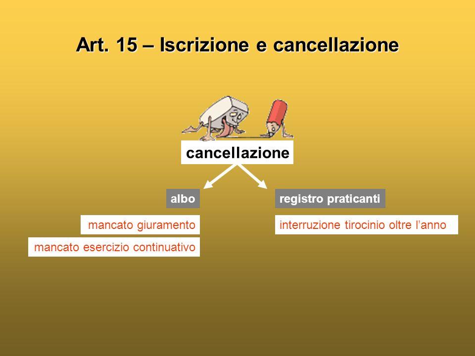 Art. 15 – Iscrizione e cancellazione