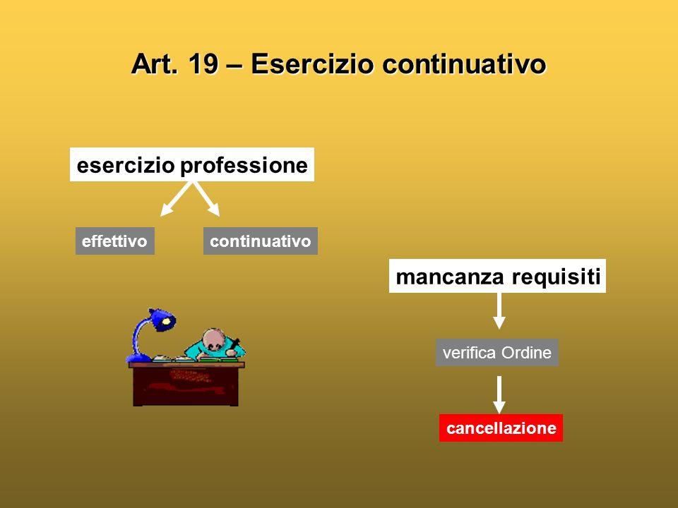 Art. 19 – Esercizio continuativo
