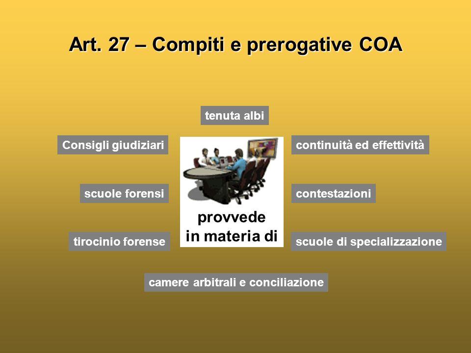 Art. 27 – Compiti e prerogative COA