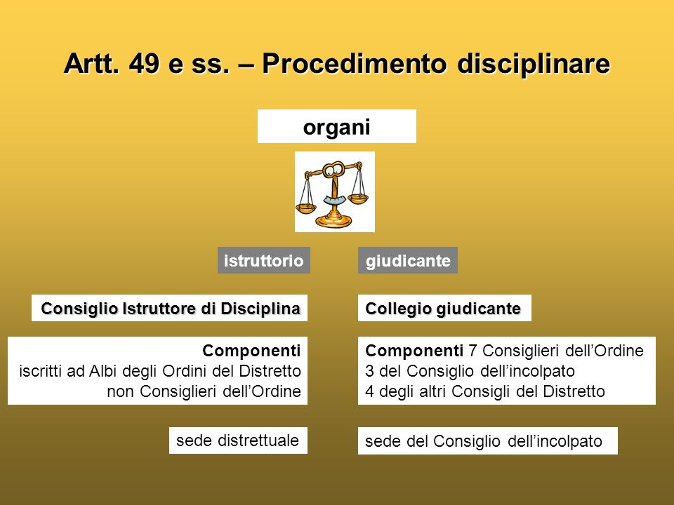 Artt. 49 e ss. – Procedimento disciplinare