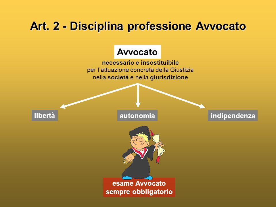 Art. 2 - Disciplina professione Avvocato