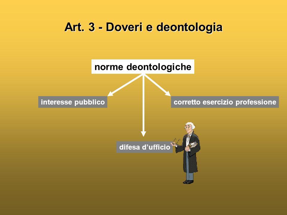 Art. 3 - Doveri e deontologia