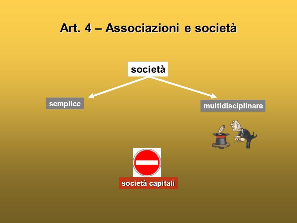 Art. 4 – Associazioni e società