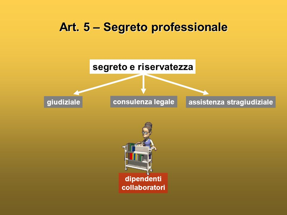 Art. 5 – Segreto professionale