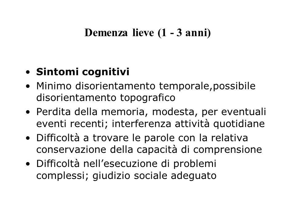 Demenza lieve (1 - 3 anni) Sintomi cognitivi