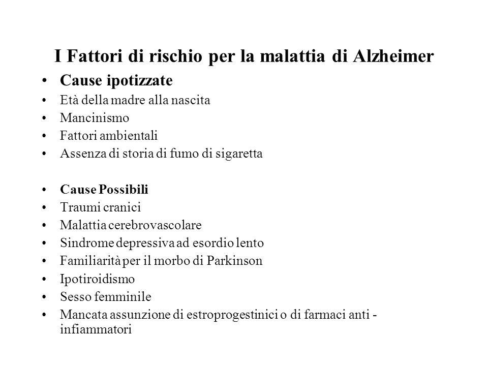 I Fattori di rischio per la malattia di Alzheimer