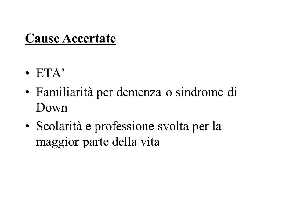 Cause Accertate ETA' Familiarità per demenza o sindrome di Down.