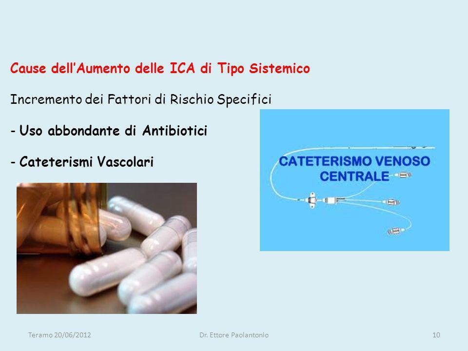 Cause dell'Aumento delle ICA di Tipo Sistemico Incremento dei Fattori di Rischio Specifici - Uso abbondante di Antibiotici - Cateterismi Vascolari