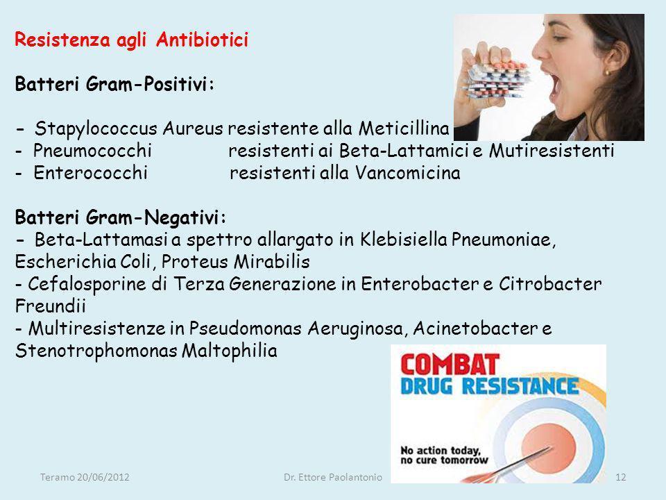 Resistenza agli Antibiotici Batteri Gram-Positivi: - Stapylococcus Aureus resistente alla Meticillina - Pneumococchi resistenti ai Beta-Lattamici e Mutiresistenti - Enterococchi resistenti alla Vancomicina Batteri Gram-Negativi: - Beta-Lattamasi a spettro allargato in Klebisiella Pneumoniae, Escherichia Coli, Proteus Mirabilis - Cefalosporine di Terza Generazione in Enterobacter e Citrobacter Freundii - Multiresistenze in Pseudomonas Aeruginosa, Acinetobacter e Stenotrophomonas Maltophilia