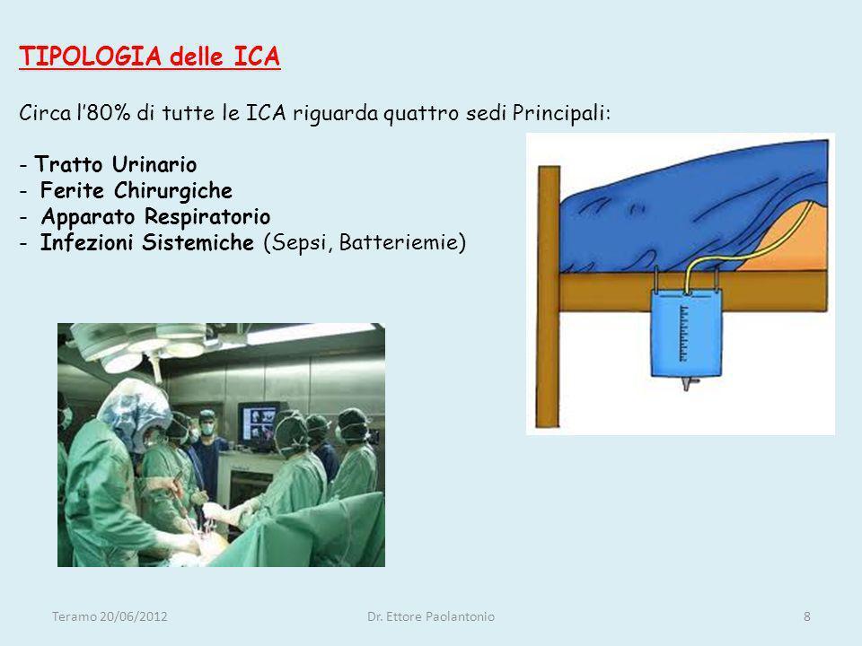 TIPOLOGIA delle ICA Circa l'80% di tutte le ICA riguarda quattro sedi Principali: - Tratto Urinario - Ferite Chirurgiche - Apparato Respiratorio - Infezioni Sistemiche (Sepsi, Batteriemie)