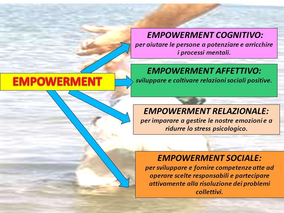 EMPOWERMENT EMPOWERMENT COGNITIVO: EMPOWERMENT AFFETTIVO: