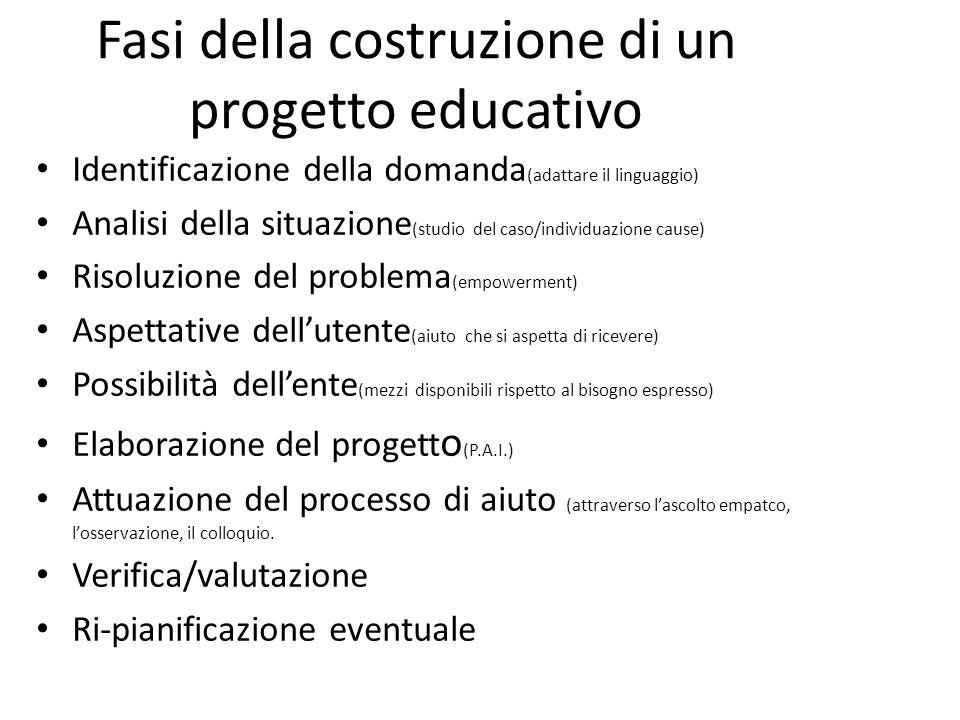 Fasi della costruzione di un progetto educativo