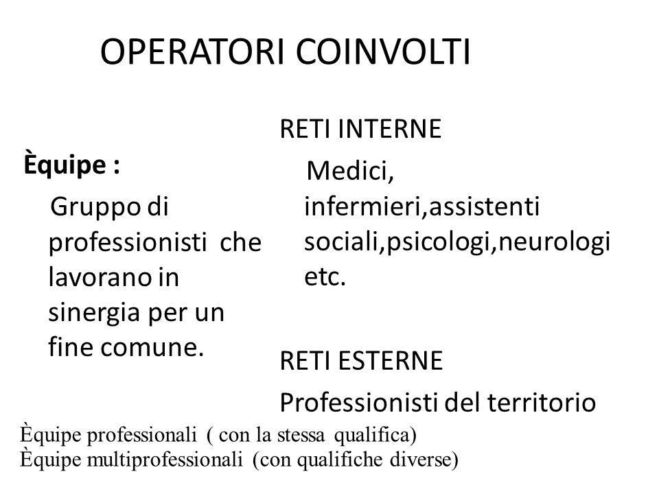OPERATORI COINVOLTI RETI INTERNE Medici, infermieri,assistenti sociali,psicologi,neurologi etc. RETI ESTERNE Professionisti del territorio