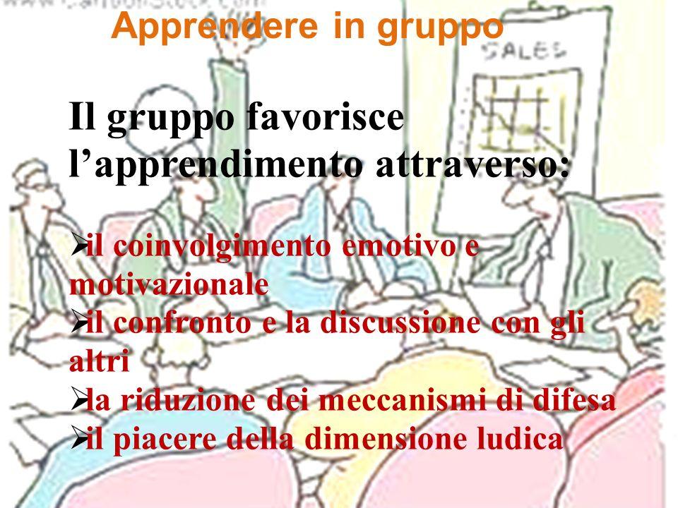 Il gruppo favorisce l'apprendimento attraverso: