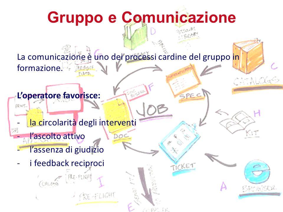Gruppo e Comunicazione