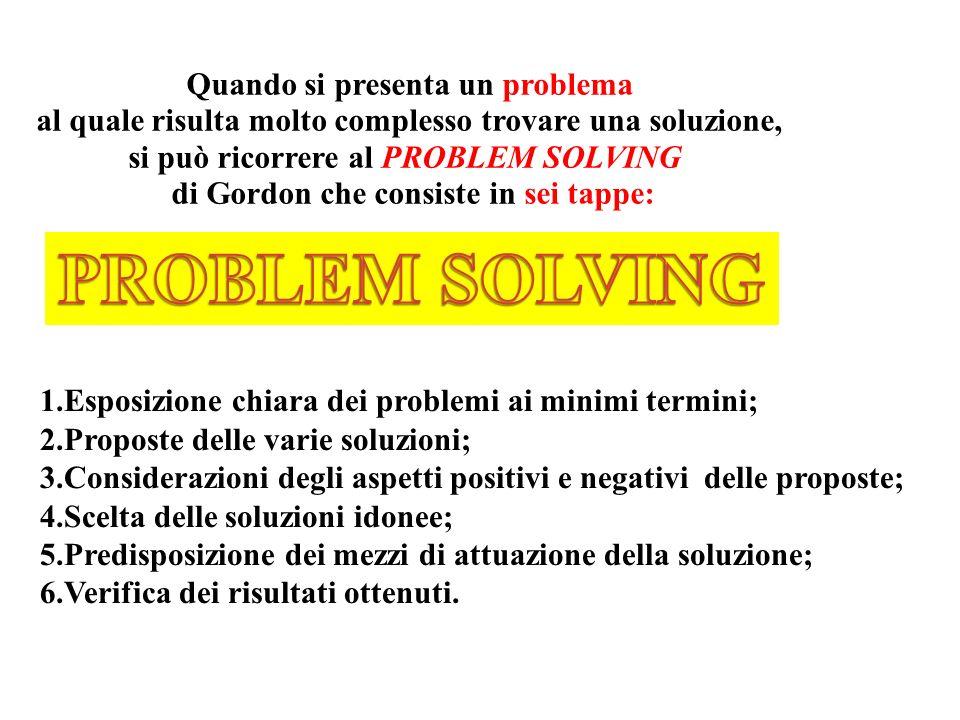 PROBLEM SOLVING Quando si presenta un problema