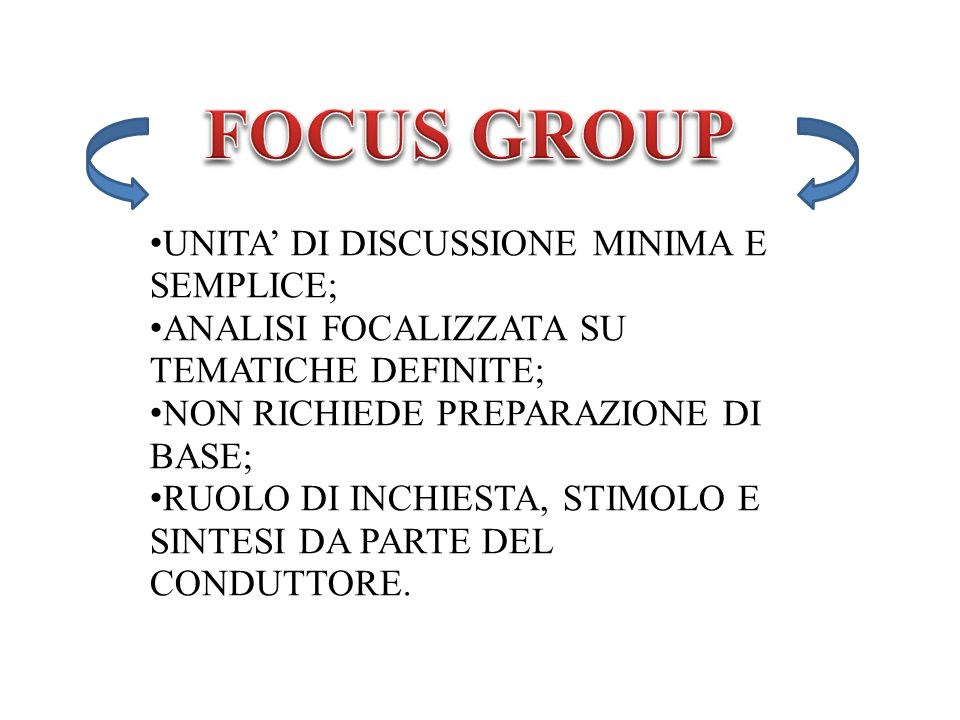 FOCUS GROUP UNITA' DI DISCUSSIONE MINIMA E SEMPLICE;