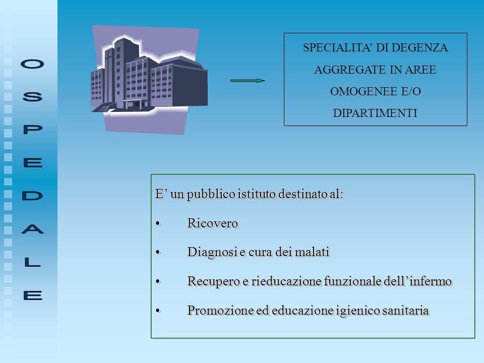 SPECIALITA' DI DEGENZA AGGREGATE IN AREE OMOGENEE E/O DIPARTIMENTI