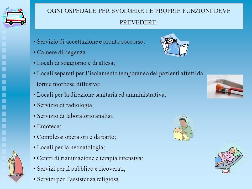 OGNI OSPEDALE PER SVOLGERE LE PROPRIE FUNZIONI DEVE PREVEDERE: