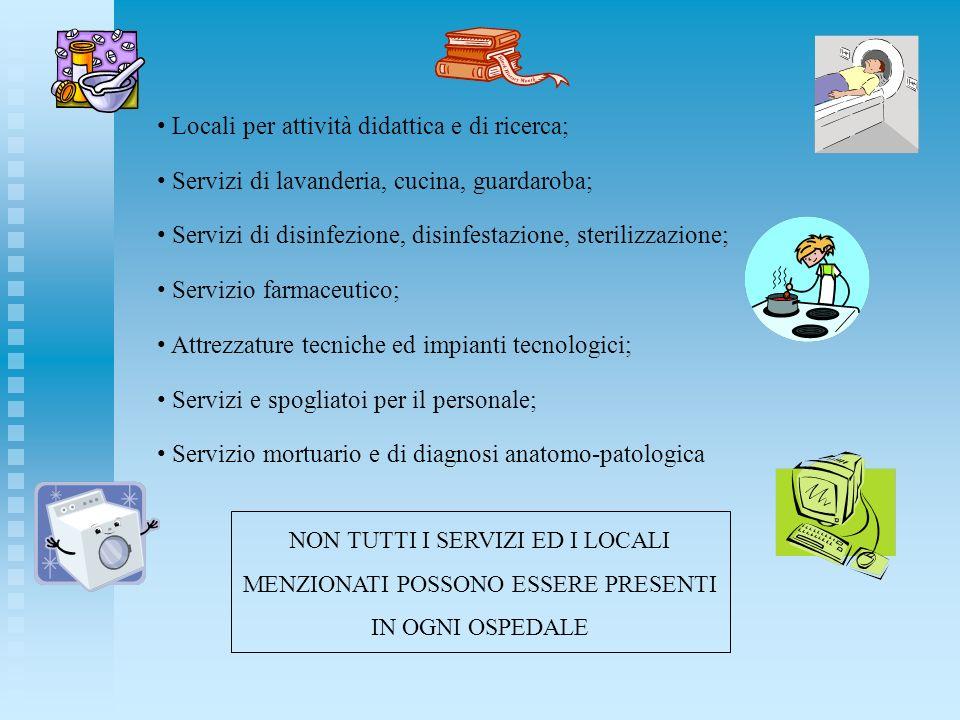 Locali per attività didattica e di ricerca;