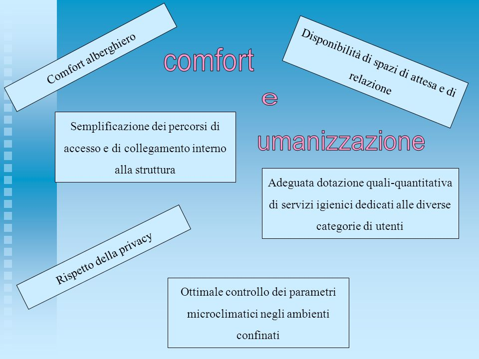 comfort e umanizzazione Comfort alberghiero