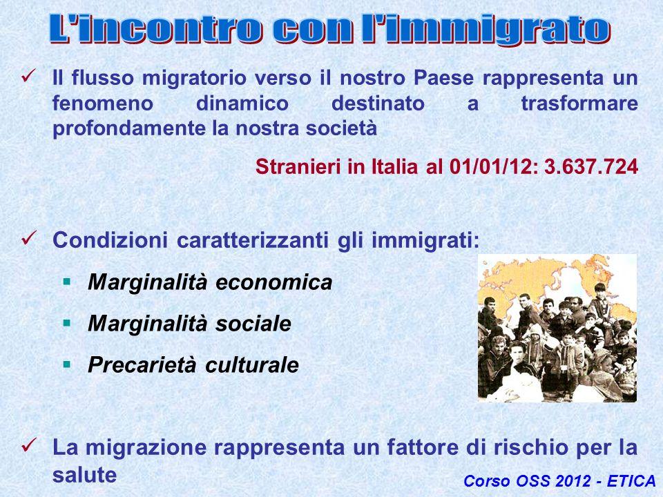 L incontro con l immigrato