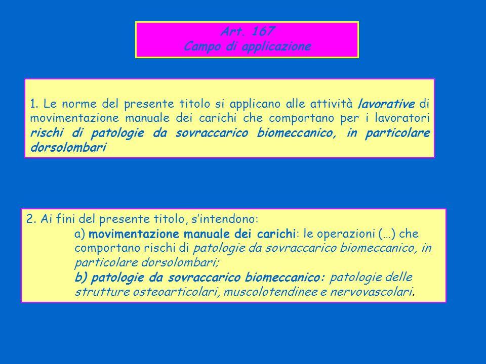 Art. 167 Campo di applicazione.
