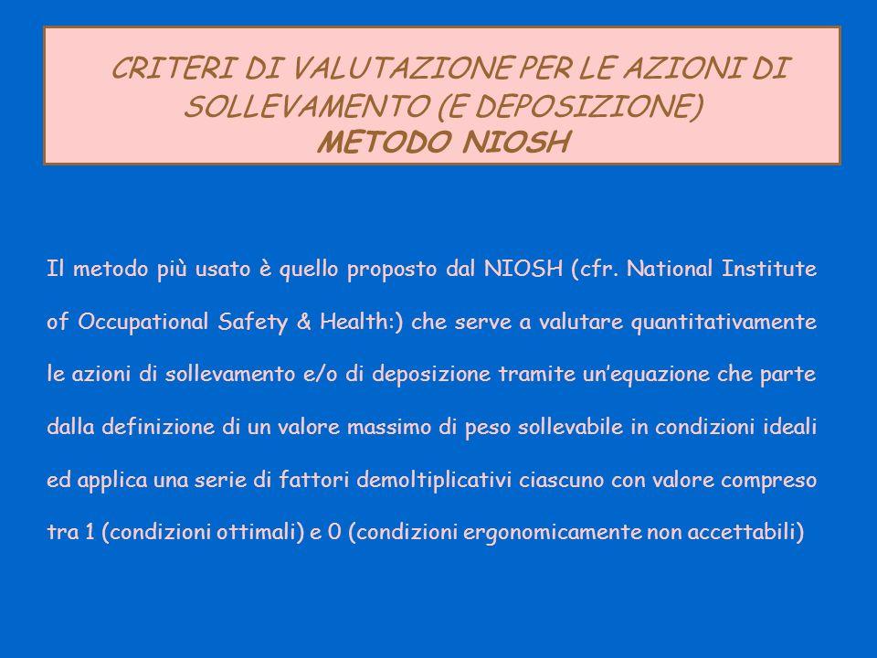 CRITERI DI VALUTAZIONE PER LE AZIONI DI SOLLEVAMENTO (E DEPOSIZIONE) METODO NIOSH