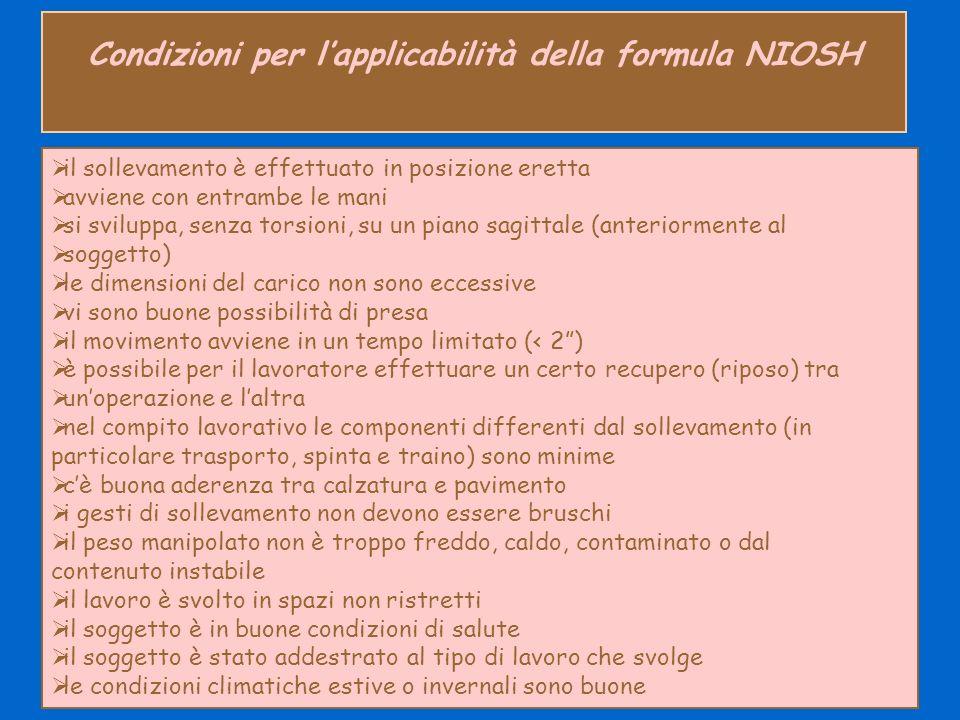Condizioni per l'applicabilità della formula NIOSH