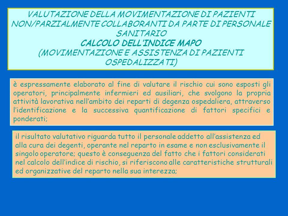 CALCOLO DELL'INDICE MAPO