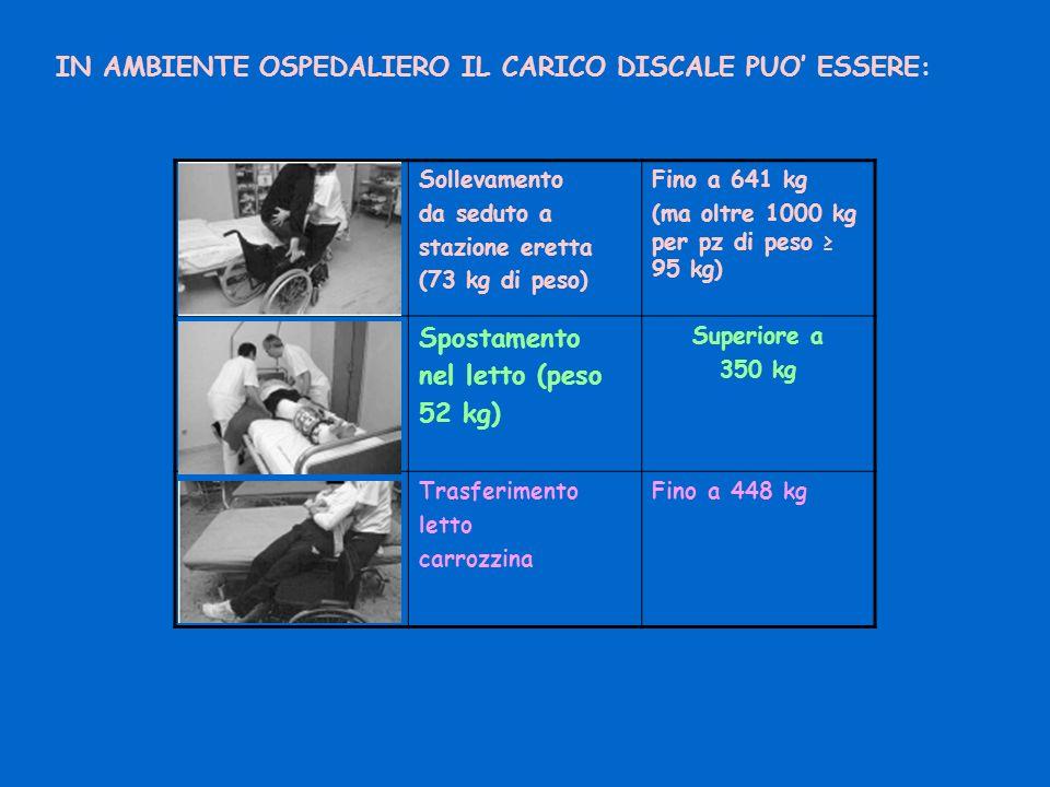 IN AMBIENTE OSPEDALIERO IL CARICO DISCALE PUO' ESSERE: