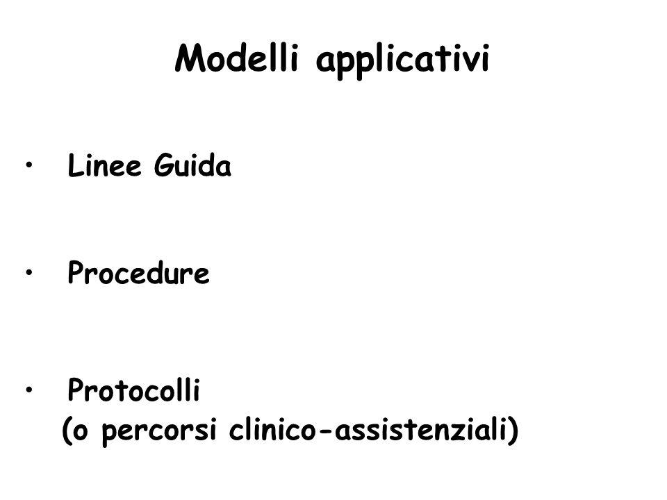 Modelli applicativi Linee Guida Procedure Protocolli