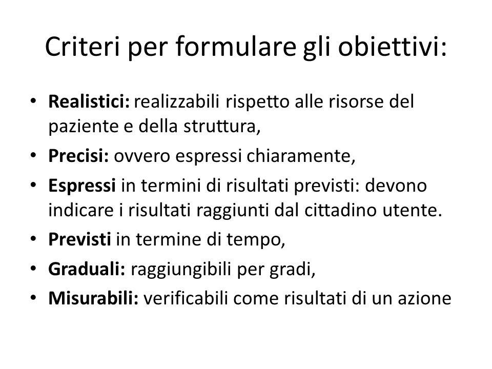 Criteri per formulare gli obiettivi: