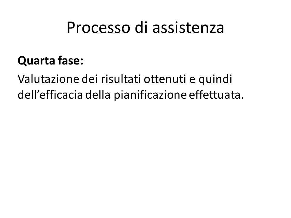 Processo di assistenza