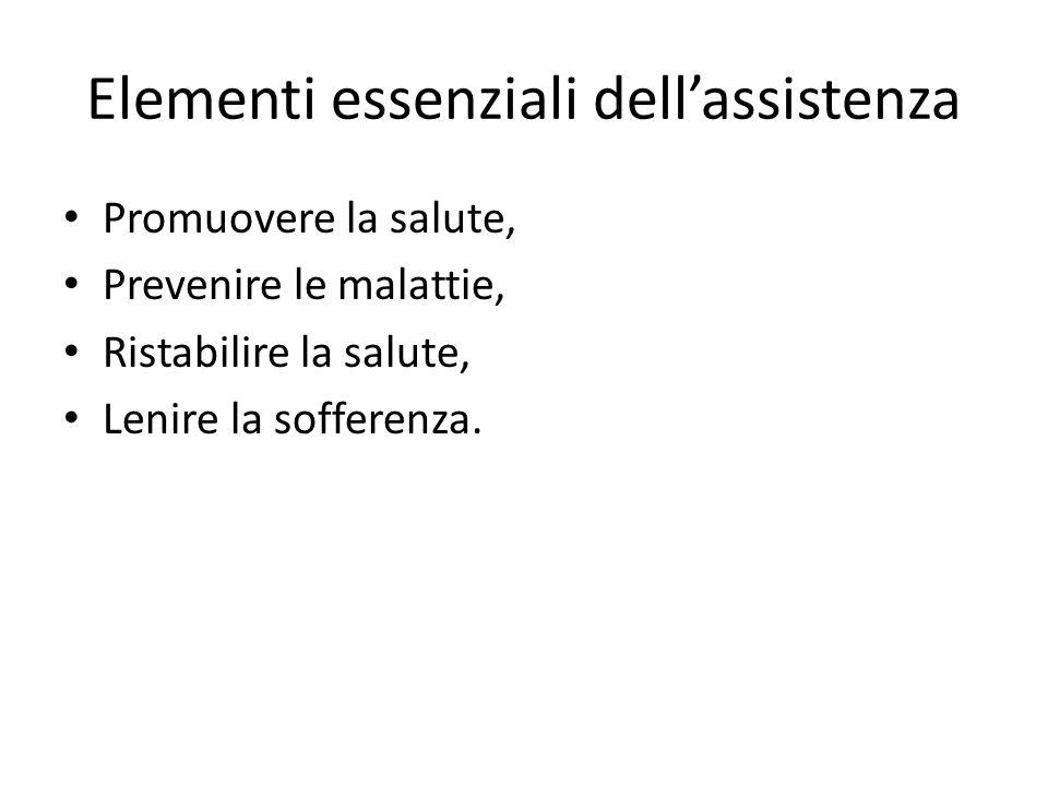 Elementi essenziali dell'assistenza
