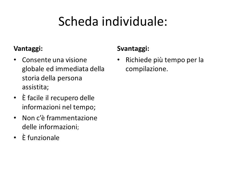 Scheda individuale: Vantaggi: Svantaggi: