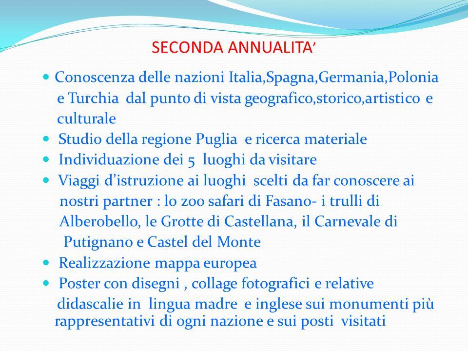 SECONDA ANNUALITA' Conoscenza delle nazioni Italia,Spagna,Germania,Polonia. e Turchia dal punto di vista geografico,storico,artistico e.