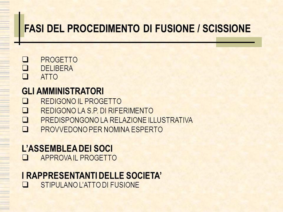 FASI DEL PROCEDIMENTO DI FUSIONE / SCISSIONE