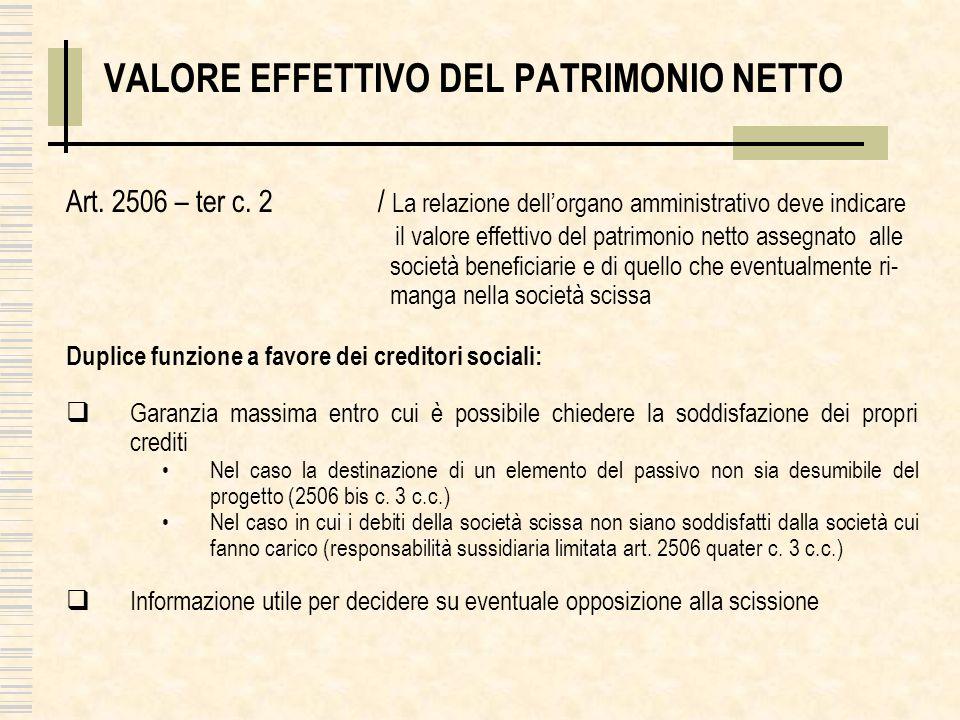 VALORE EFFETTIVO DEL PATRIMONIO NETTO