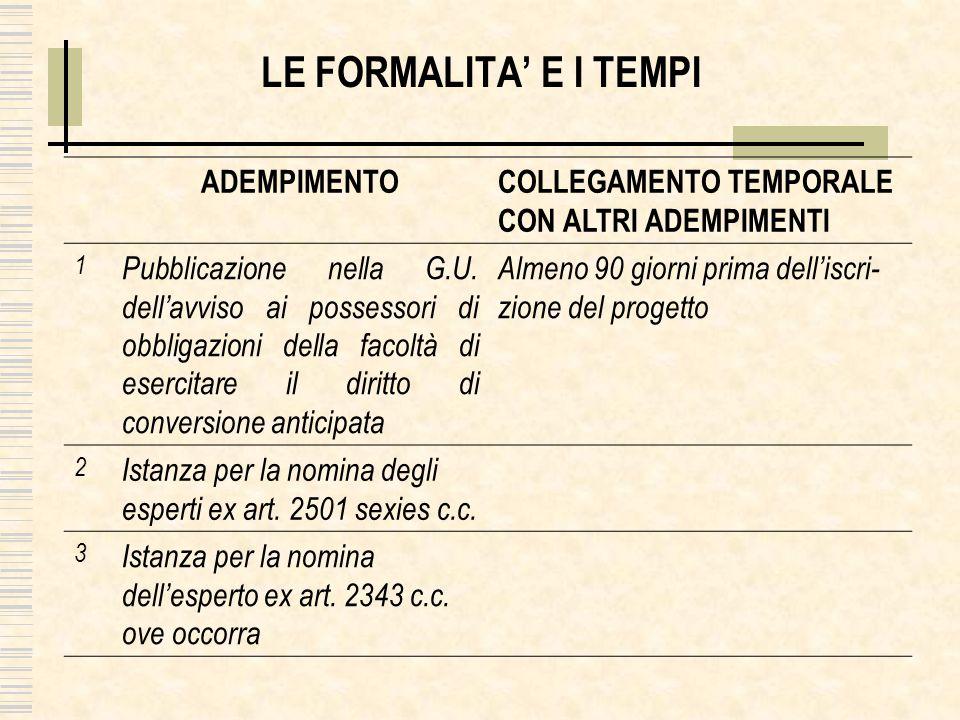 LE FORMALITA' E I TEMPI ADEMPIMENTO