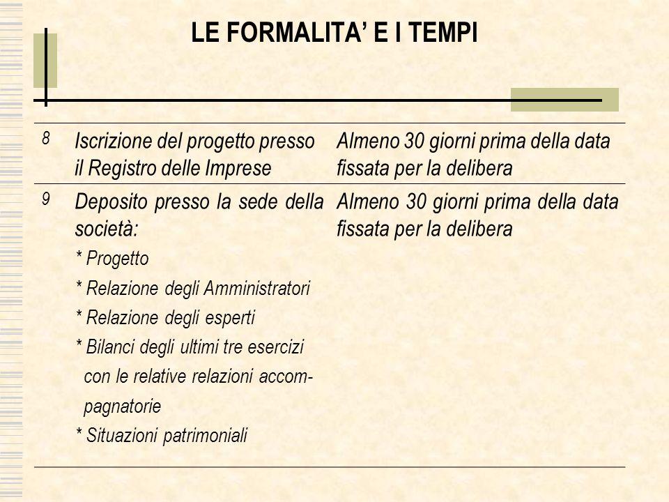 LE FORMALITA' E I TEMPI 8. Iscrizione del progetto presso il Registro delle Imprese. Almeno 30 giorni prima della data fissata per la delibera.