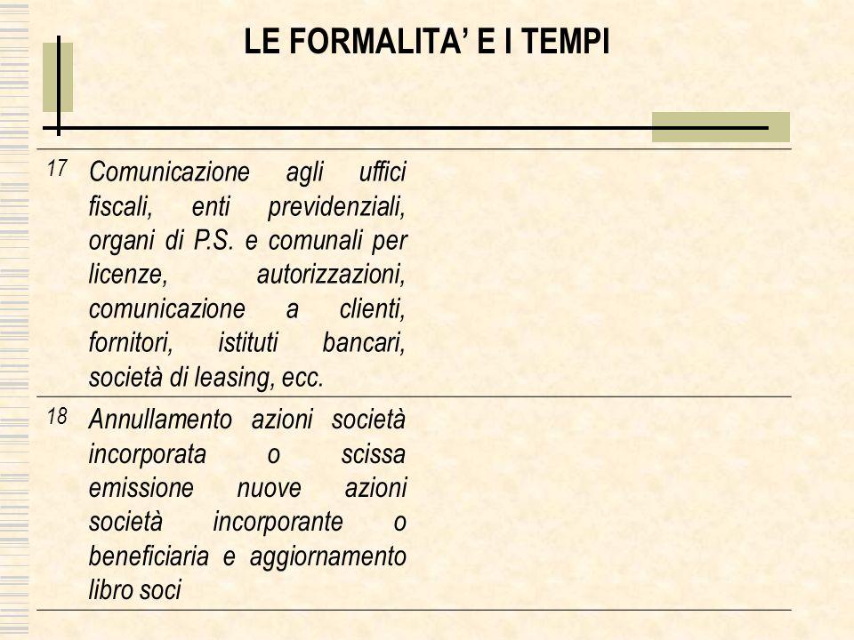 LE FORMALITA' E I TEMPI 17.
