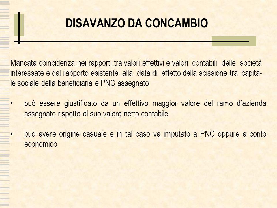DISAVANZO DA CONCAMBIO