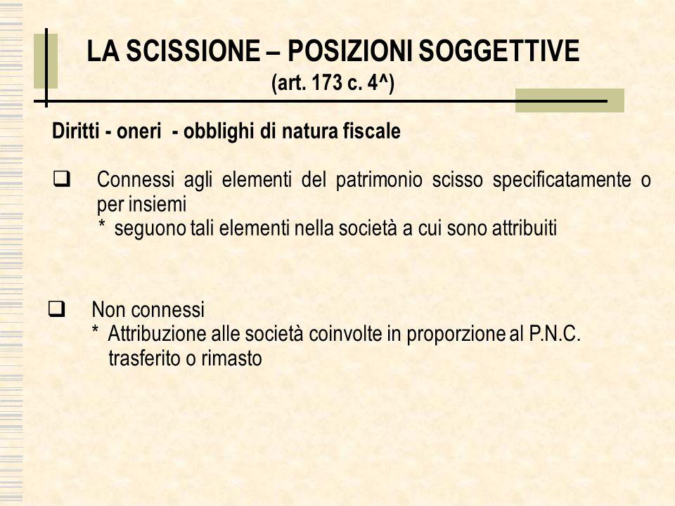 LA SCISSIONE – POSIZIONI SOGGETTIVE (art. 173 c. 4^)