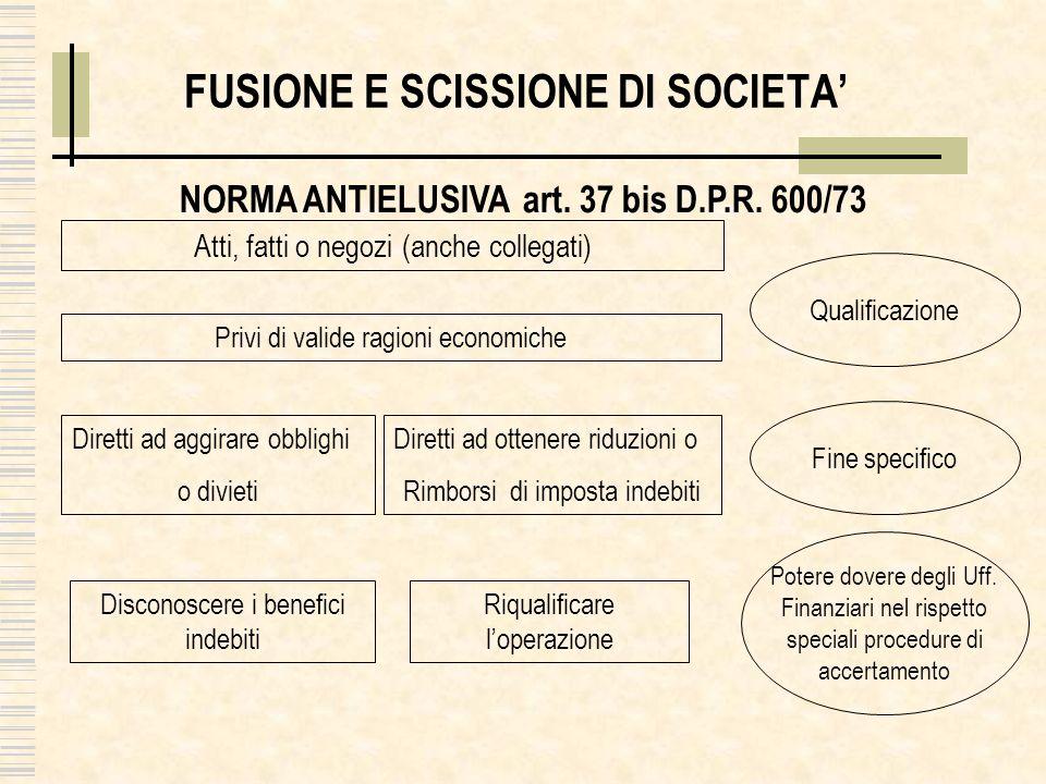 FUSIONE E SCISSIONE DI SOCIETA'