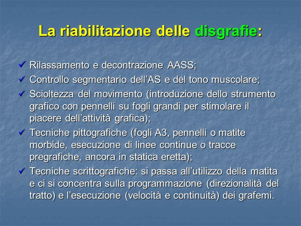 La riabilitazione delle disgrafie: