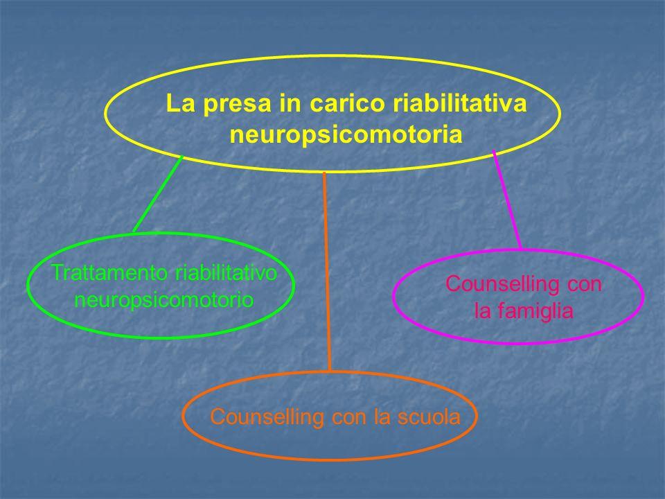 La presa in carico riabilitativa neuropsicomotoria